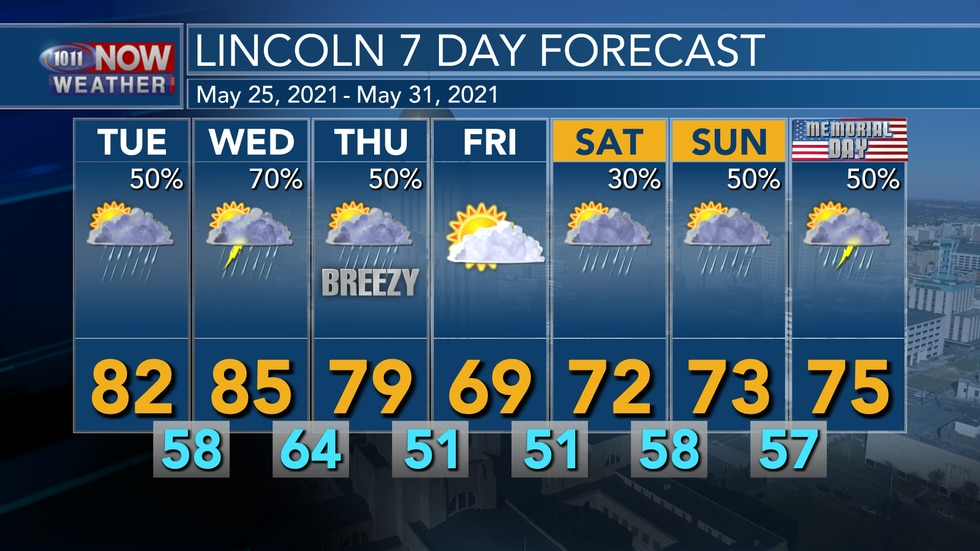 Off and on rain chances continue through Memorial Day weekend with cooler weather expected by...