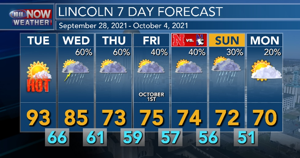 Temperatures will cool down to more seasonal readings over the next 7 days.
