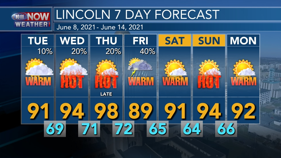 Temperatures stay well above average over the next week, with highs approaching the upper 90s...
