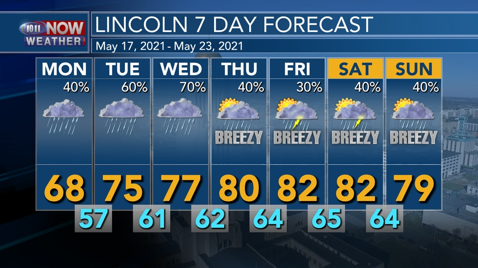 Rain chances continue on and off over the next week with temperatures gradually warming into...