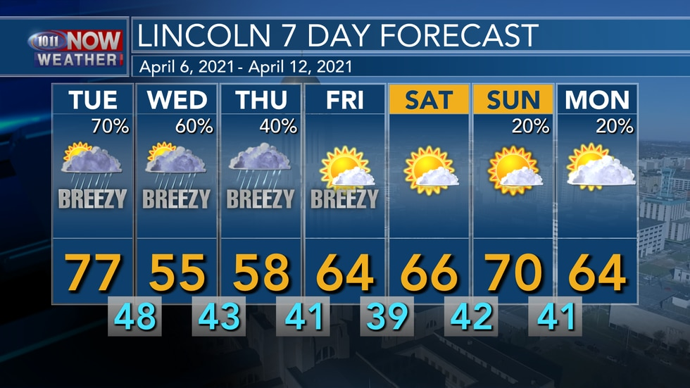 Temperatures begin trending back down over the coming days with chances for showers and...