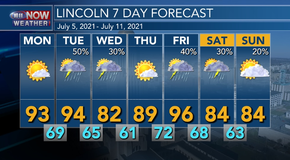 Temperatures will be on a roller coaster ride this week with two cold fronts expected to move...