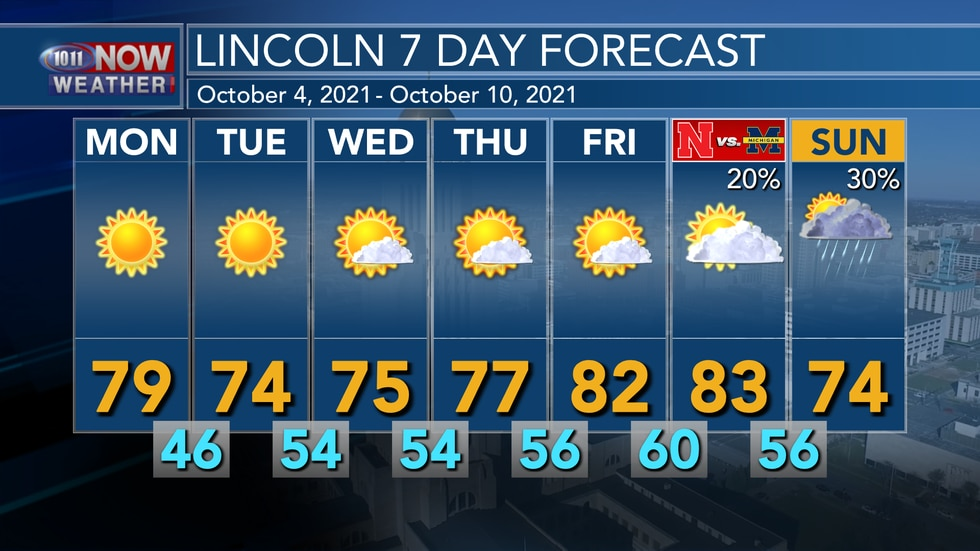 Mainly sunny and dry weather is expected for much of the coming week with the risk of rain likely ...