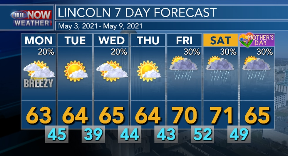 Cooler than average temperatures expected for most of the week.