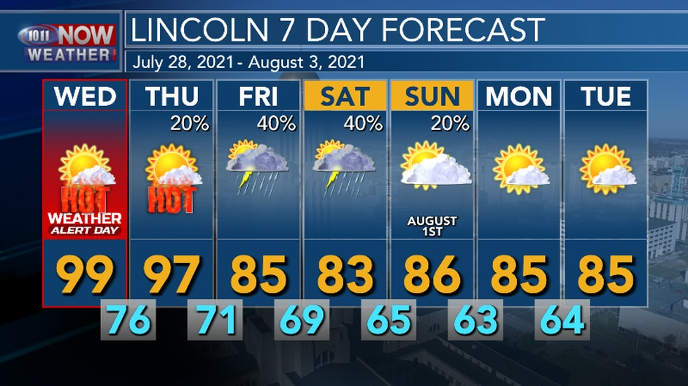 Hot and humid through Thursday, then much cooler with some decent chances of showers and...