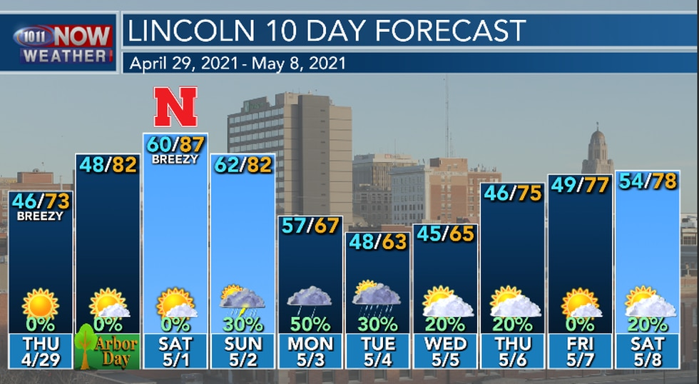 End of the week warm up that continues into the weekend. A cooler start to the new week with...