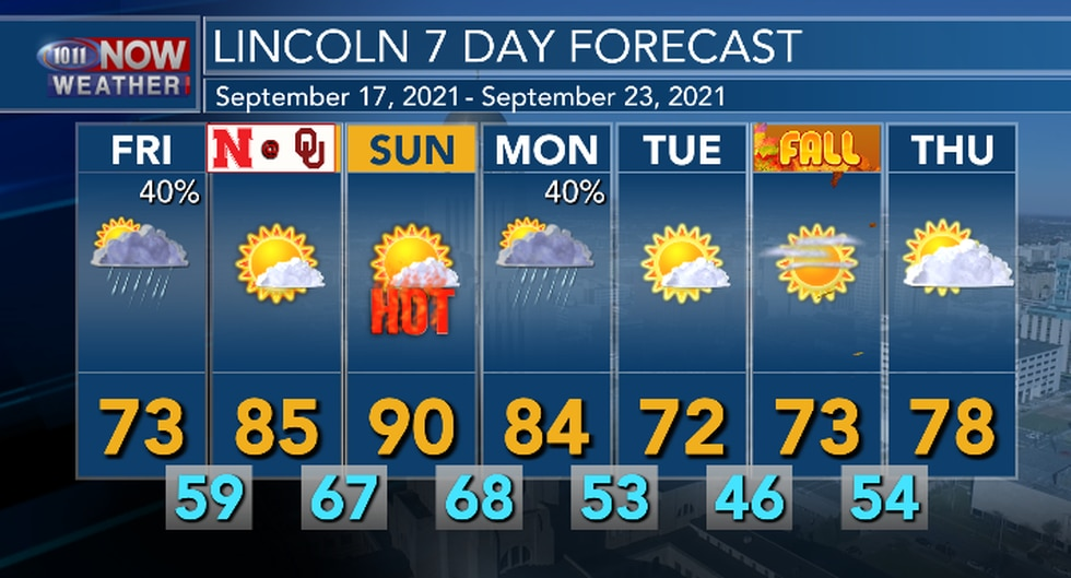 The weekend will be warm and mainly dry. Cooler, more fall like temperatures arrive next week.