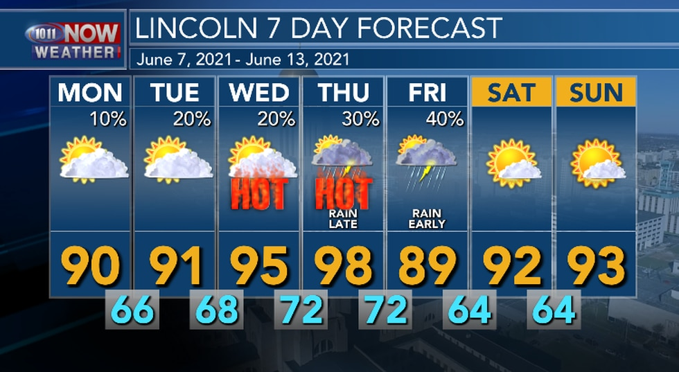 Our hottest temperatures of the year so far are in the forecast for Wednesday and Thursday....