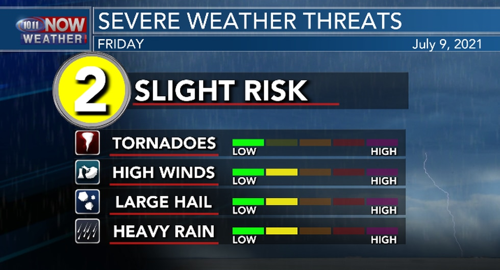 Tornado risk is low. Wind and a hail risk is a medium risk.