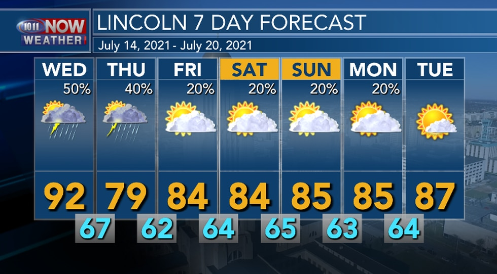 Best rain chances are the next couple of the days. Temperatures will be below average Thursday...