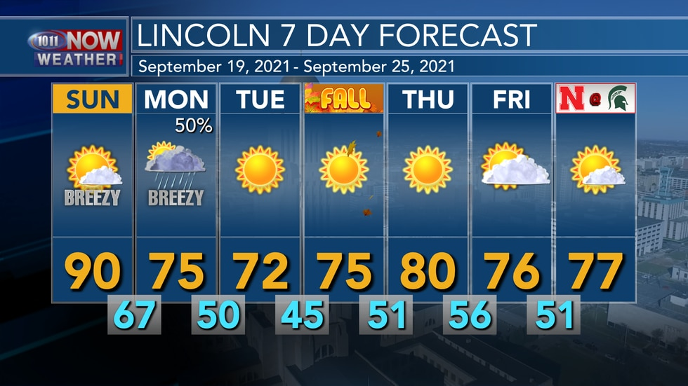 Temperatures reach around 90° on Sunday before a cooler air mass settles into place for much of...