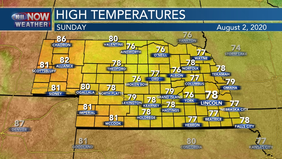 Below average temperatures are expected across the state on Sunday with highs mainly in the upper 70s.