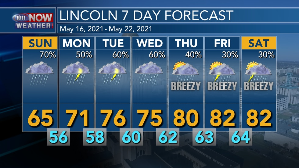 Off and on rain chances will continue over the next week with temperatures gradually warming...