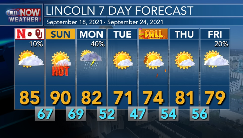 Warming trend this weekend, then cooler for the first half of next week. Best rain chance looks...