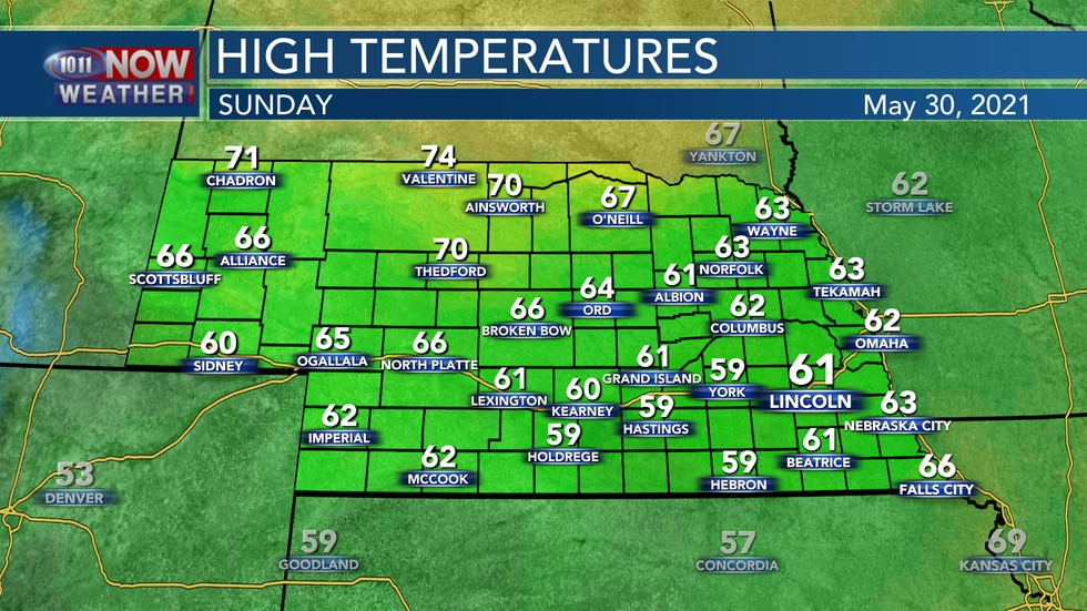 Temperatures remain well below average on Sunday with highs for most in the 60s.