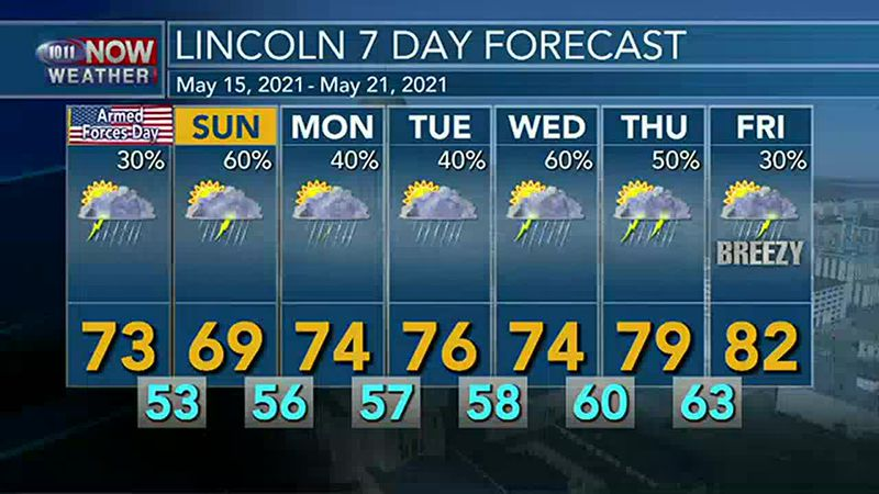 Scattered storms expected on and off over the next 7 days.