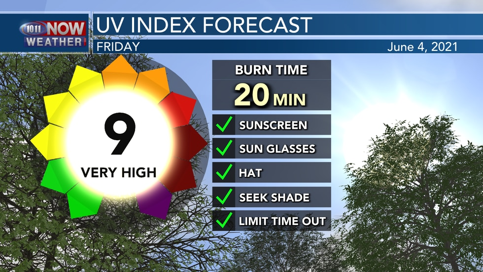 Sunny skies are forecast for Friday and with a very high UV index, it won't take long for...