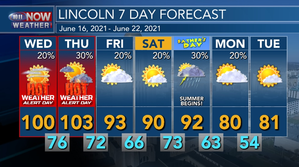 A bit of a cool down for Friday and the weekend. A more significant cool down expected early...