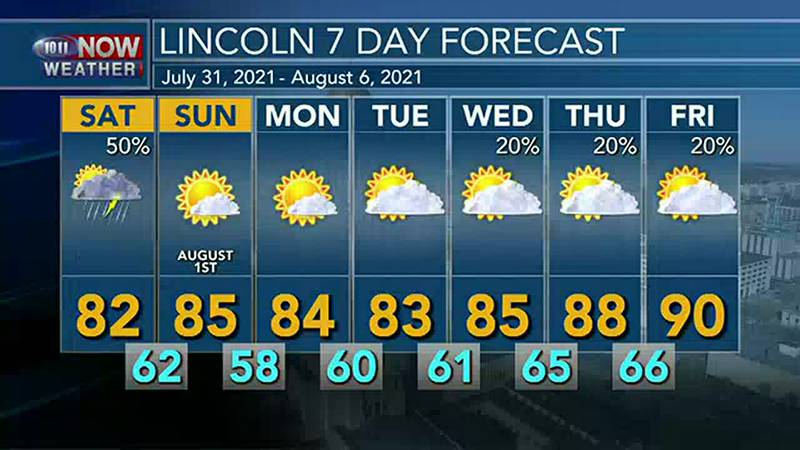 Some overnight storms and heavy rain remain possible. Cooler, but still humid on Saturday with...