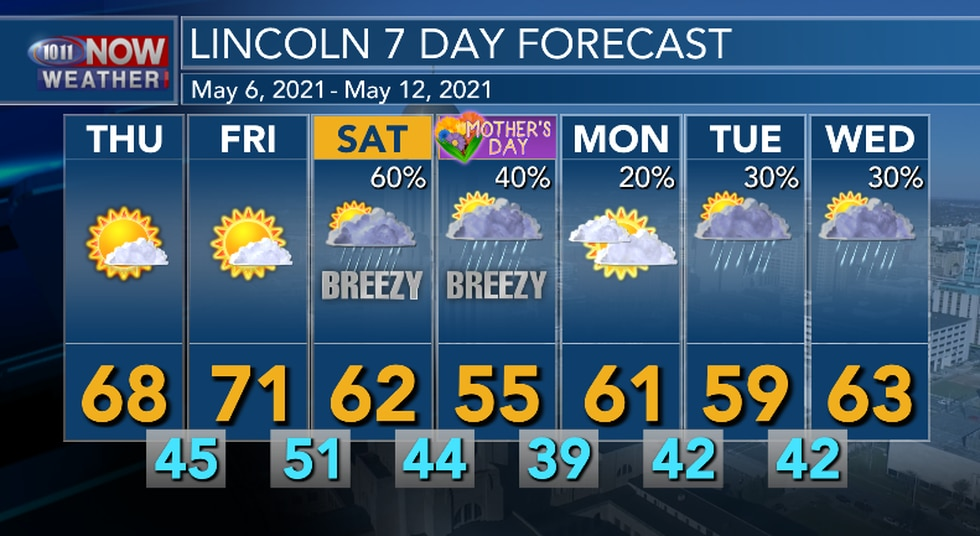 Temperatures will cool again over the weekend and into next week with several chances for rain.