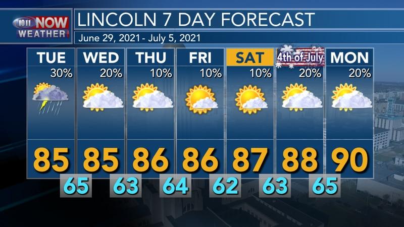 7-Day Forecast...