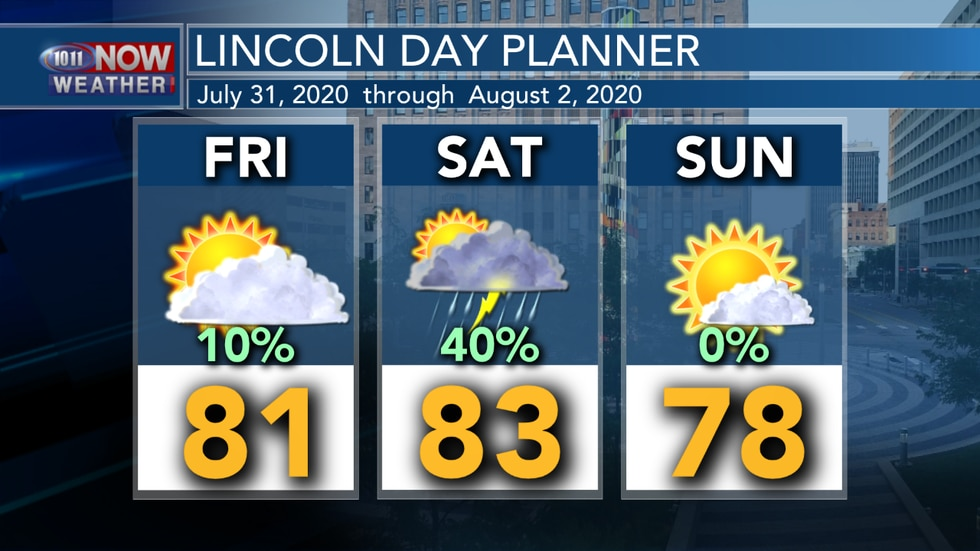 Temperatures should stay below average through the weekend with the best chance for rain coming on Saturday as a front moves across the area.