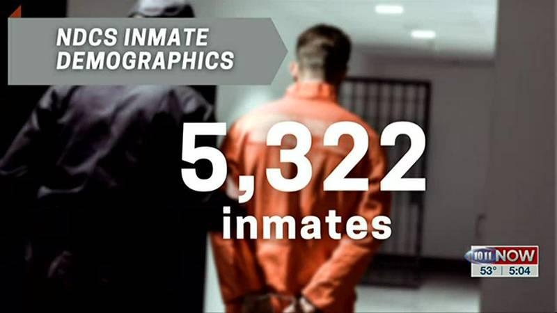 Non-profit releases Nebraska prison overcrowding data
