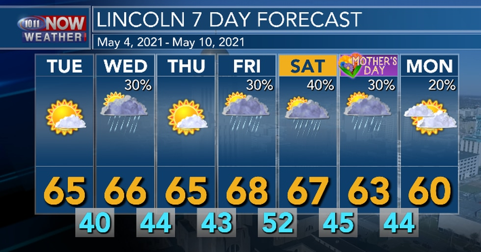Below average temperatures continue through Monday of next week. Scattered showers and a few...